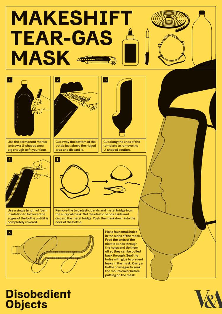 ペットボトルで作るガスマスク